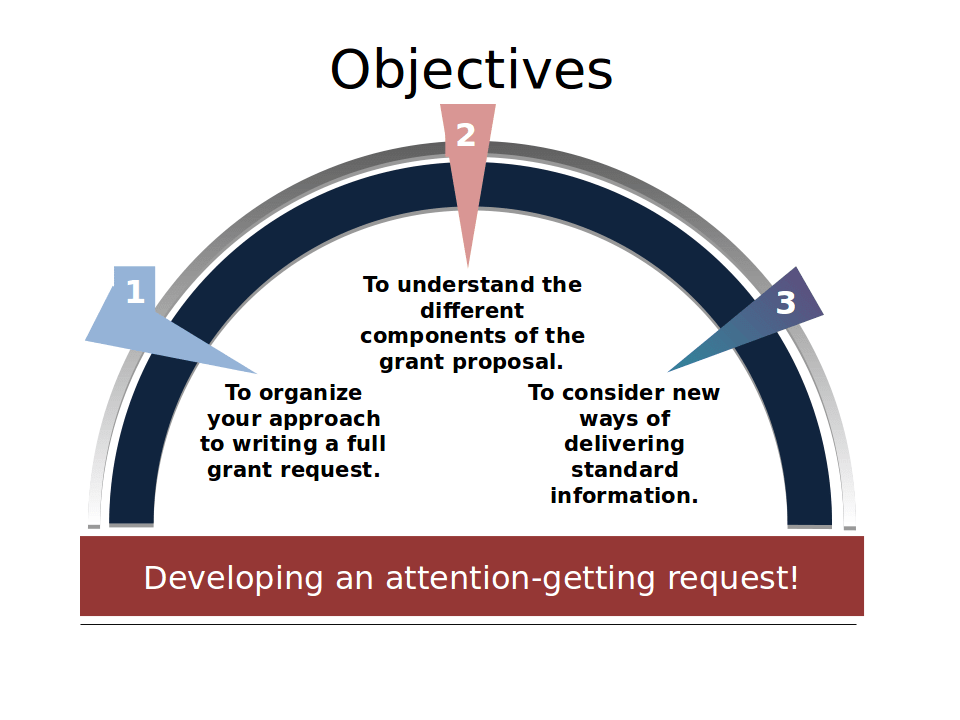 Learning Objectives Graphic
